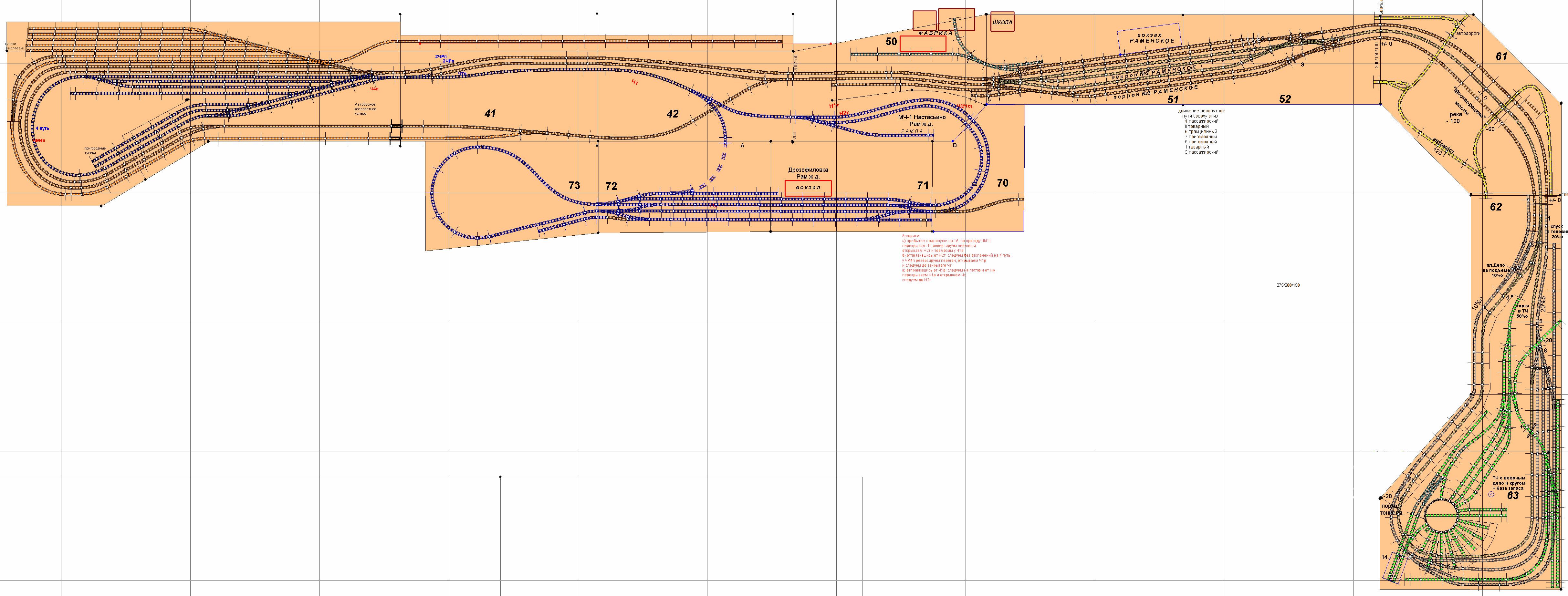 Каталог планирования путевых схем
