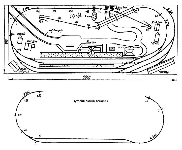 Схема домашнего макета Л.Логинова.